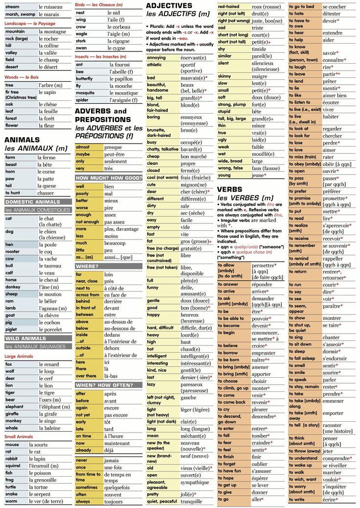 french grammar at work pdf